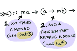 Monad Functional Programming – Simplified Version